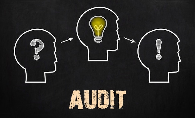 Audit - group of three people with question mark, cogwheels and light bulb on chalkboard background.