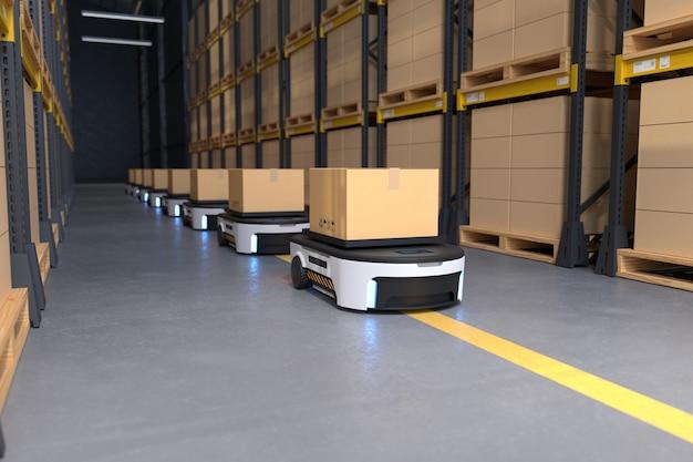 倉庫での自律ロボット輸送