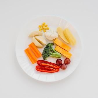 Детское питание при отлучении от груди