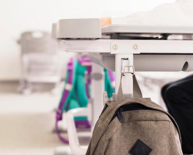 Рюкзаки на полу рядом со столами