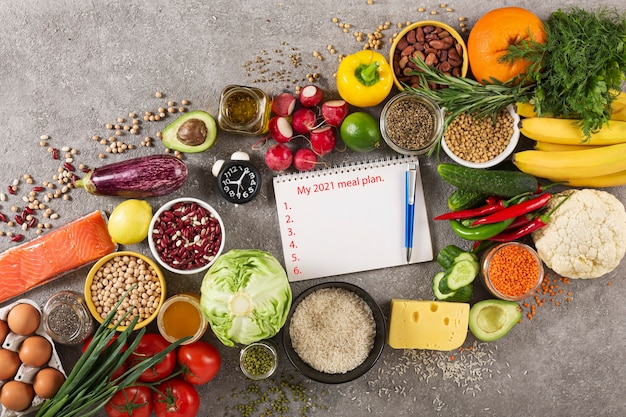 Сбалансированное питание при планировании диеты.