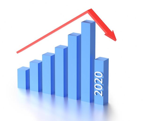 График банкротов и стрелка с рецессией в 2020 году
