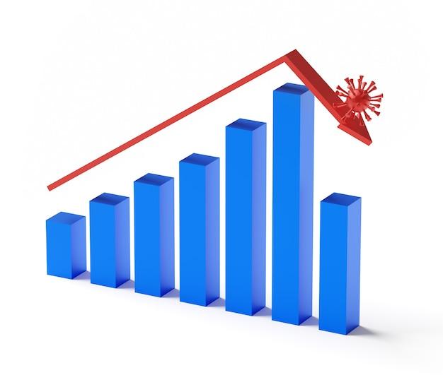 破産したグラフとコロナウイルスによる不況の矢印