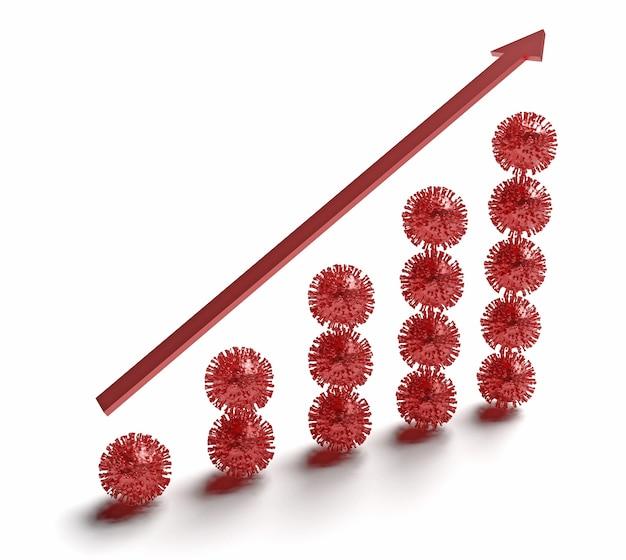 Обанкротившийся график с рецессией с вирусом коронавируса covid 19 3d-рендеринг
