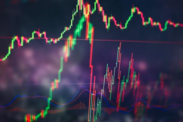 棒グラフ、図、財務数値。外国為替チャート。株式市場の投資取引のローソク足グラフチャート。デジタル画面上の外国為替グラフチャート。