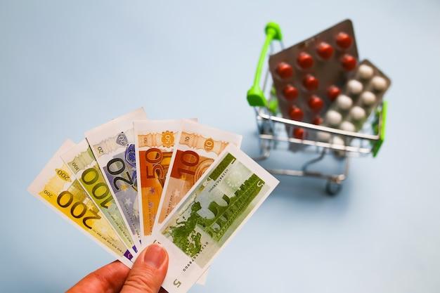 Корзина с лекарствами, таблетками, капсулами и банкнотами евро в руках, деньги, концептуальная стоимость лекарств