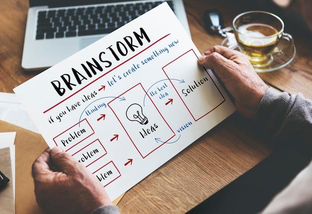 創造的で新鮮なアイデアソリューションイノベーションコンセプト