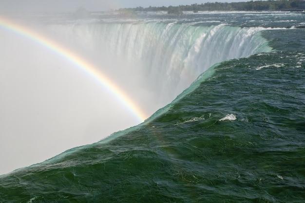 캐나다의 호스 슈 폭포에 형성되는 무지개의 아름다운 풍경
