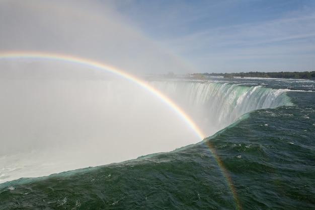 カナダのホースシュー滝にかかる虹の美しい風景