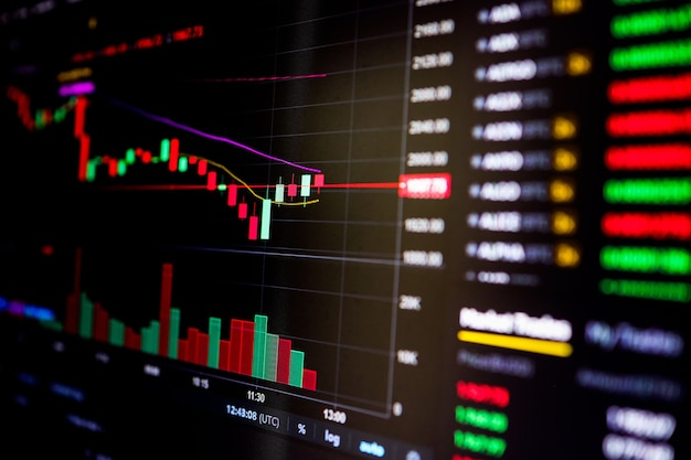 График цен на криптовалюту биткойн падает и растет на бирже цифрового рынка