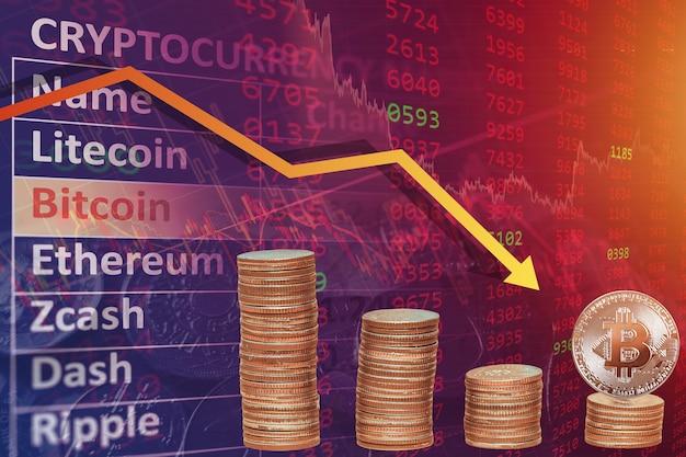Падение цен на биткойны из-за концепции поворота вниз рыночной цены