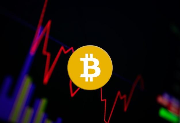 交換チャートのビットコインsvbsv暗号通貨コイン成長チャート