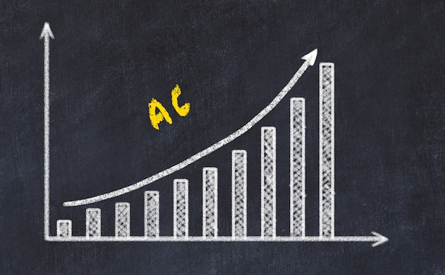 Black chalk board with drawing of increasing business graph with up arrow and inscription