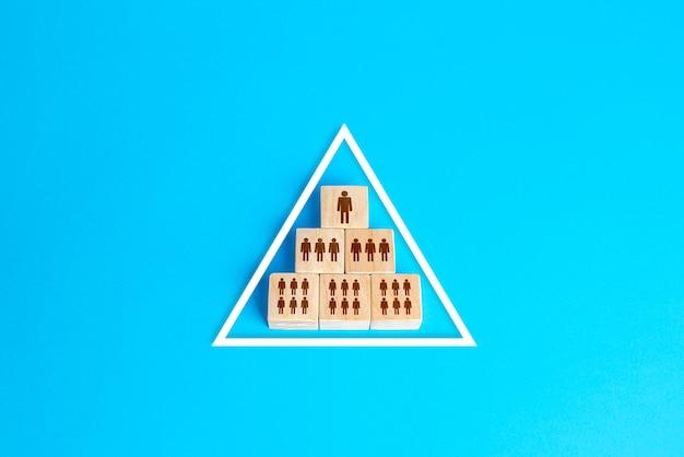 Пирамида блоков символизирует иерархию модели организации общества. система конформизма
