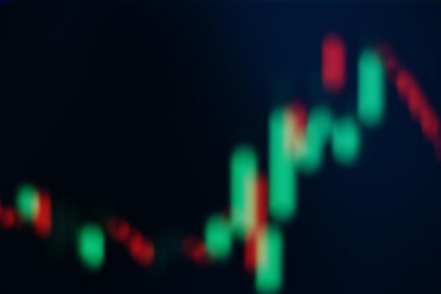 Размытие графика форекс бизнес или биржевой график график рыночной биржи цена свеча