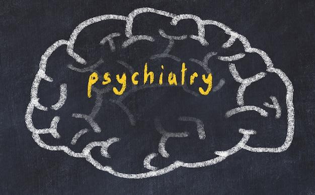 Brain with inscription psychiatry