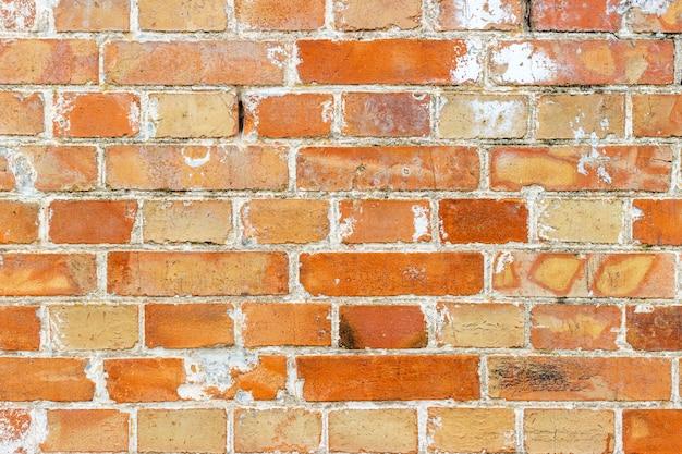 Кирпичная стена текстура гранж городская улица
