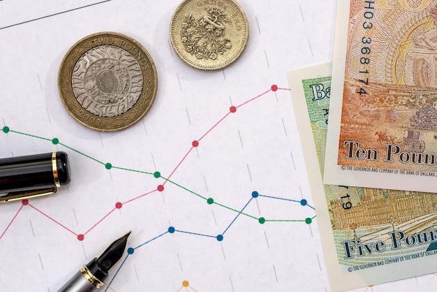 ビジネスグラフ上の英国のお金の紙幣と硬貨