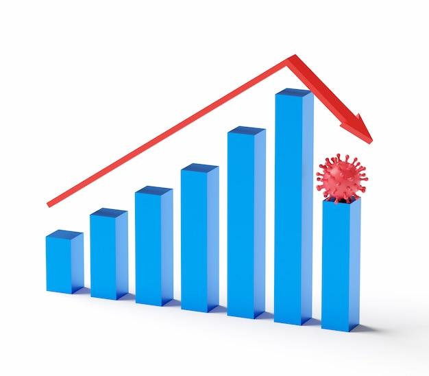 Концепция бизнеса и банкротства. график банкротов и стрелка с рецессией с коронавирусом