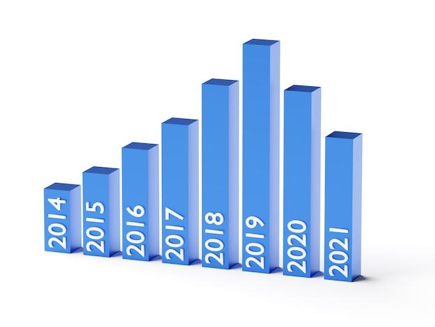 비즈니스 및 파산 개념. 2020 년 불황에 따른 파산 그래프