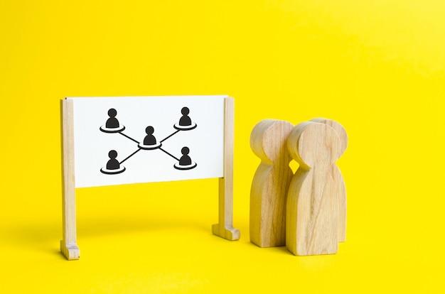 ビジネスおよび人事構造、分析