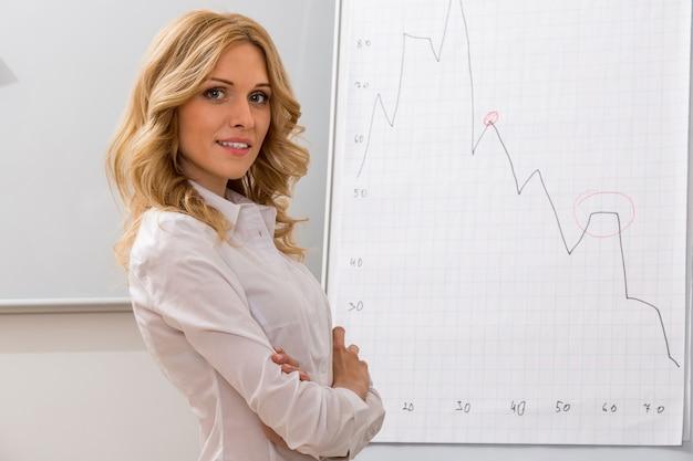 교실에서 플립 차트 교사 근처 비즈니스 코치