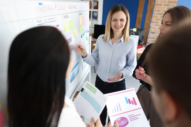 Business coach showing information to partners on chalkboard