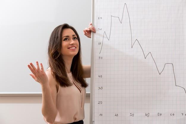비즈니스 코치는 대학에서 수업을 가르친다