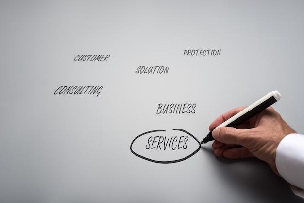 男性の手書きによるビジネスカスタマーサービスとサポートの概念