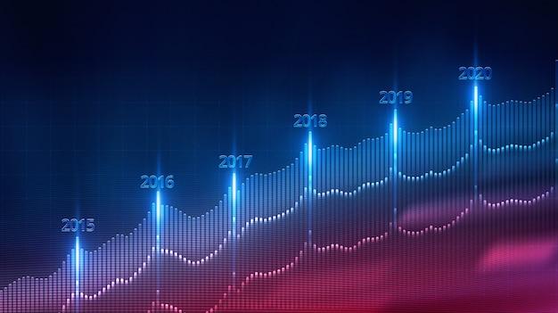 成功への事業展開と成長の成長の概念、財務グラフ。