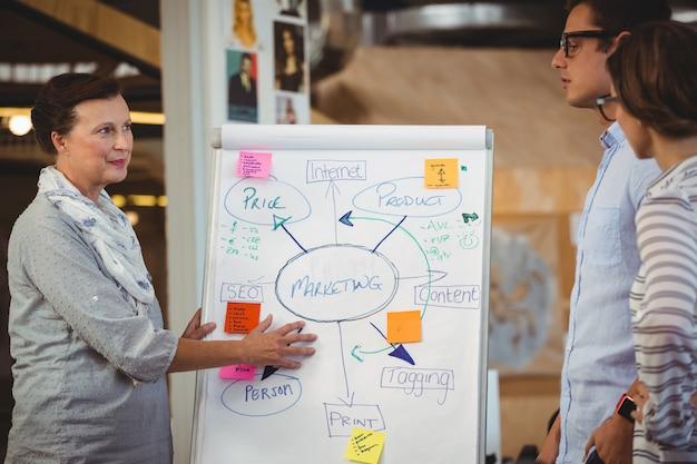 화이트 보드에 계획을 논의하는 기업 임원
