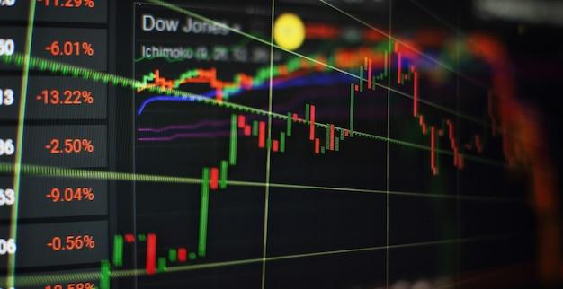 비즈니스 그래프 및 주식 재무 지표입니다. 주식 또는 비즈니스 시장 분석 개념입니다.