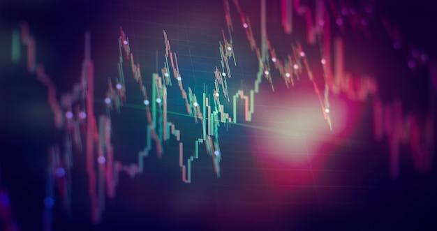Деловой график. бычий медвежий тренд. подсвечник восходящий нисходящий тренд. финансовый учет анализа сводных графиков прибыли. бизнес-план.
