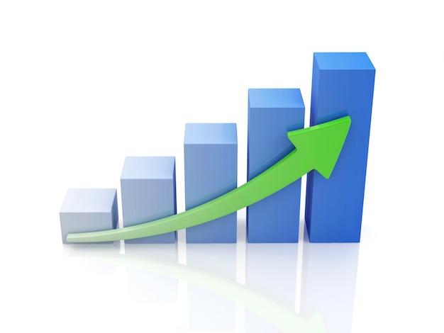 Бизнес-график с зеленой стрелкой на белом