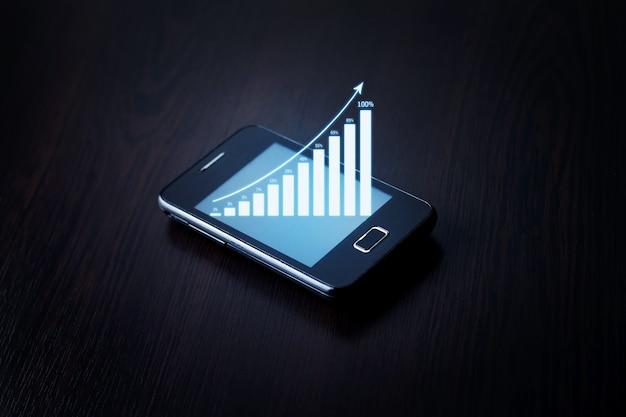 Анализ роста бизнеса.