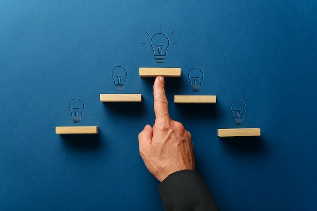 Бизнес-идея и концепция прогресса