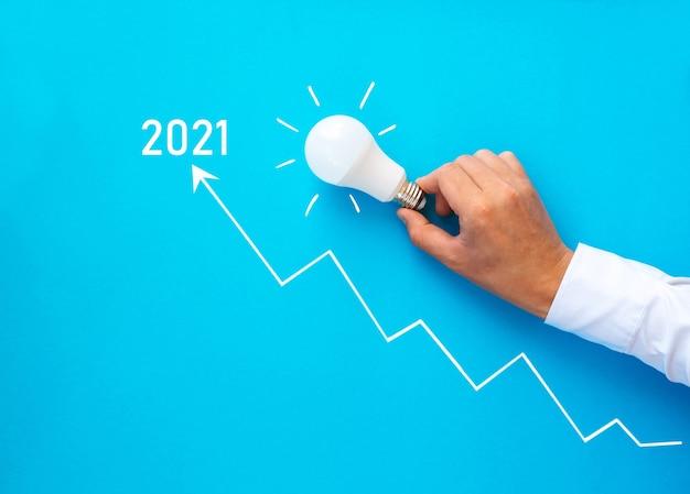 Бизнес-инновации в новом году