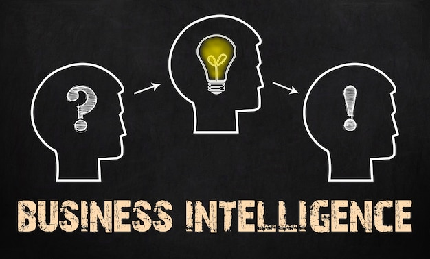 Business intelligence - group of three people with question mark, cogwheels and light bulb on chalkboard background.