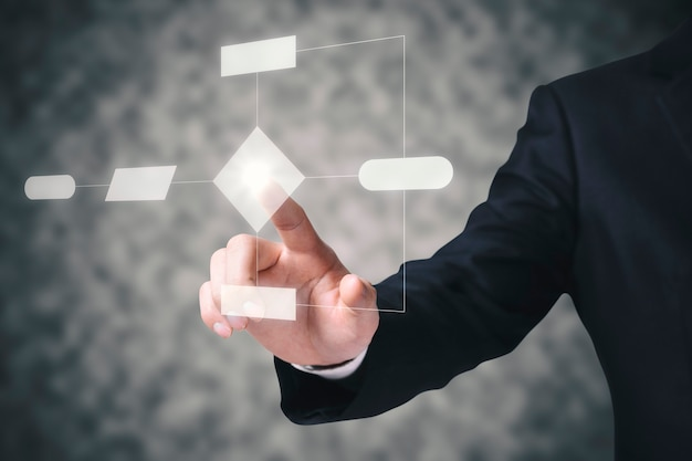Business man touching virtual screen business process and workflow automation with flowchart.