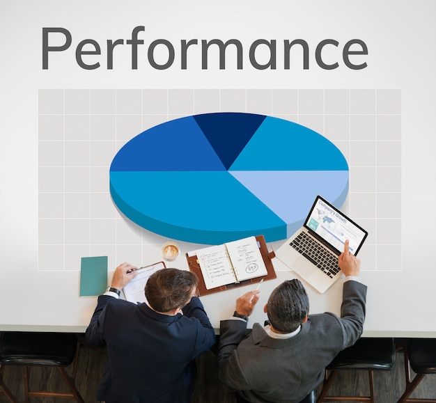 Business performance
