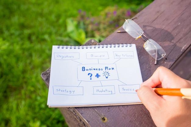 事業計画と目標。成功のためにホワイトペーパーに書く。