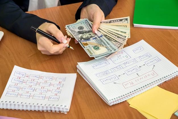 여성의 손에 달러 지폐와 사업 계획
