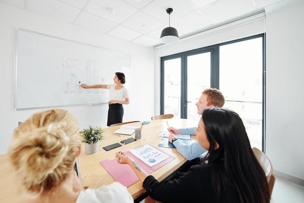 Business presentation for business people