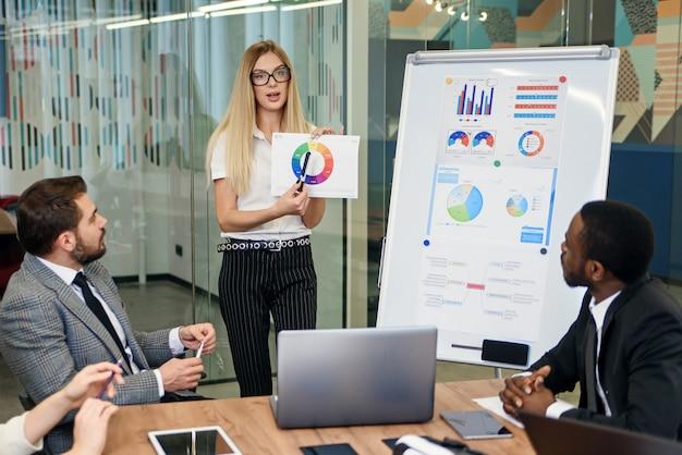 Команда профессионалов дела имея встречу в офисе. анализ статистики молодых компаний и их стартап-проектов.