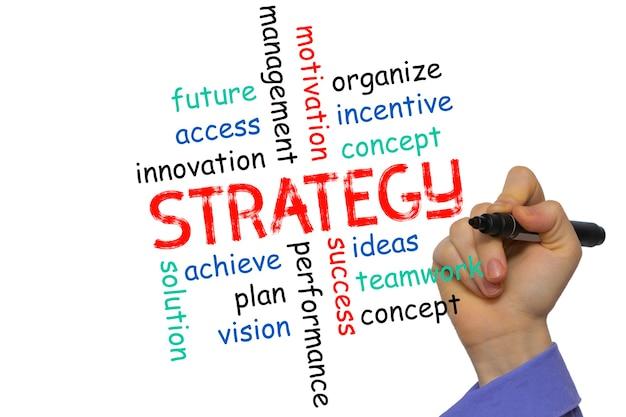 ビジネス戦略の概念と他の関連する言葉、ホワイトボードに手描き