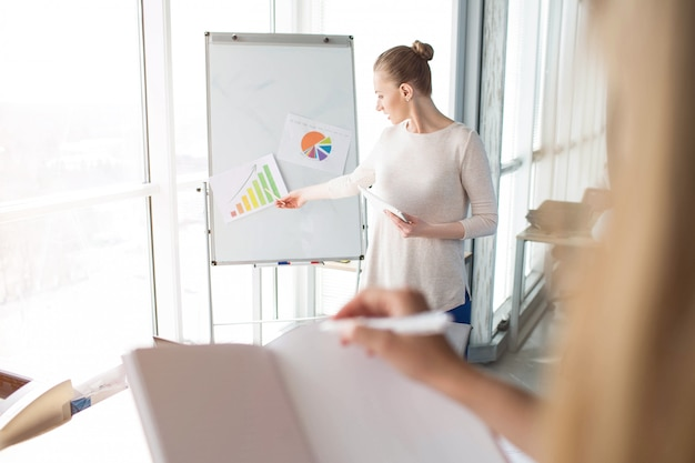 Business woman is explaining meaning of different diagrams on the flipchart