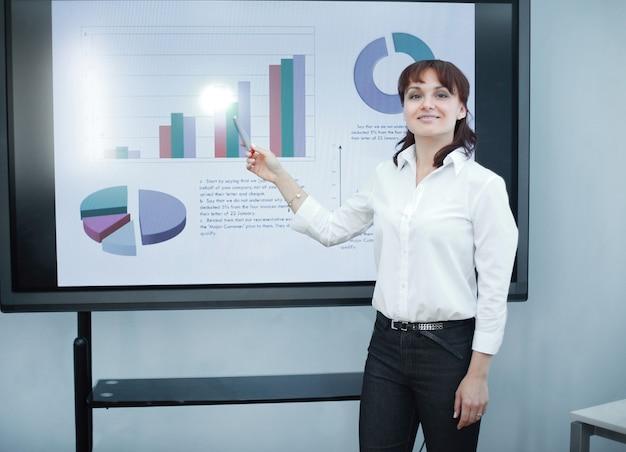 財務チャート上のマーカーを指すビジネス女性