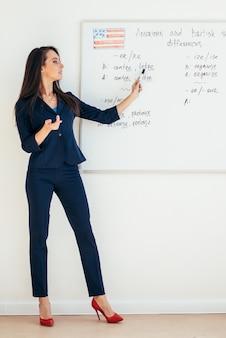 プレゼンテーションを示すホワイトボードを指しているビジネス女性。