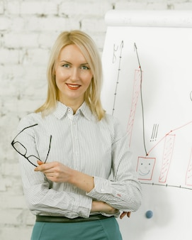 Business woman presents business plan standing near white board with graph, charts and diagrams on it.