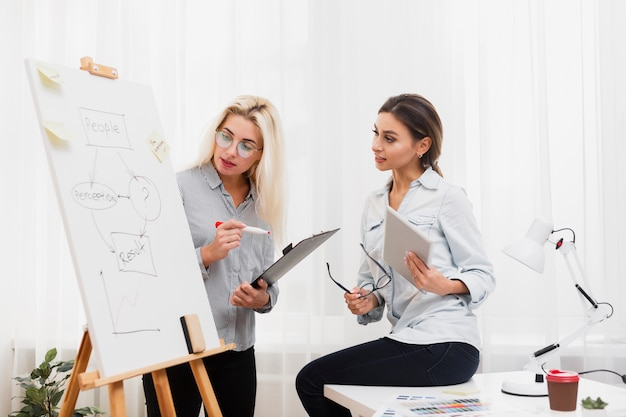 Business women looking on a diagram